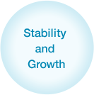 Stability and Growth